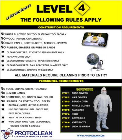 Protocol Cleanroom Poster